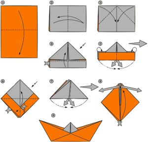 Бумажный кораблик: простой способ