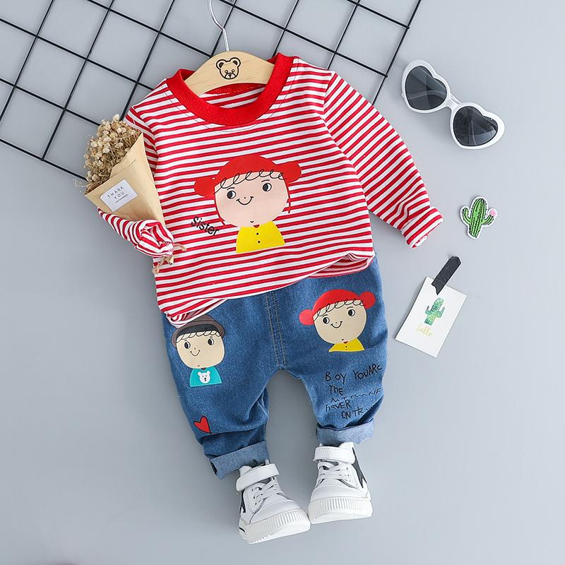 Весенний гардероб ребенка